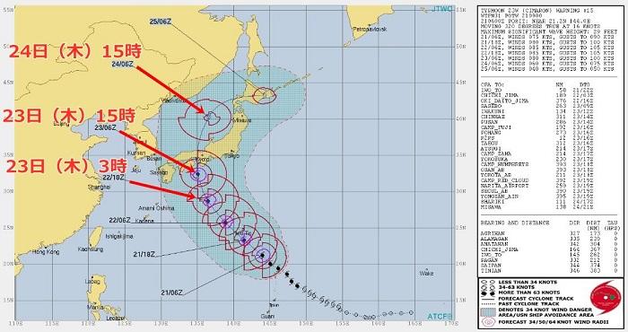 台風20号(2018年)JTWC予想画像1