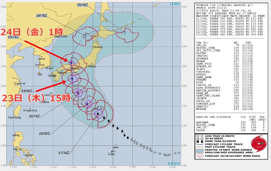 台風20号(シマロン)米軍(JTWC)進路予想2